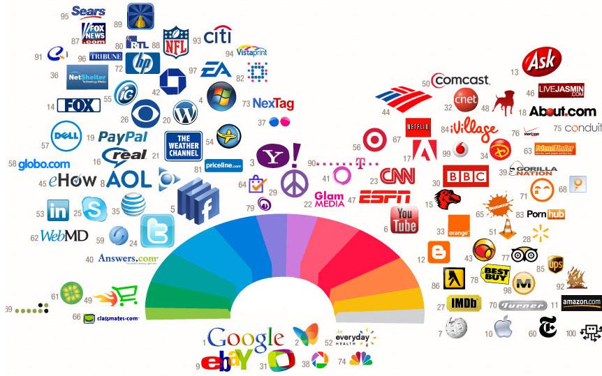 Продвижение бренда в Интернете