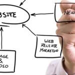 Технологии разработки сайта