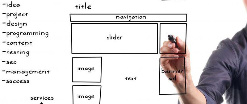 Профессиональная разработка веб сайтов
