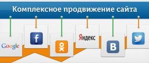 Раскрутка сайта комплексными методами