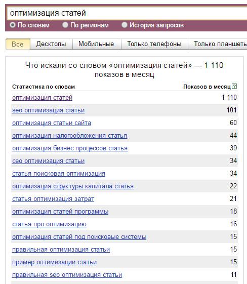 Сбор данных по поисковым запросам