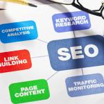 Поисковая оптимизация и продвижение сайта