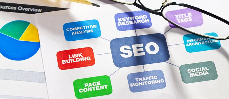 Продвижение информации в Интернете