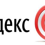 Типы поисковых запросов для продвижения в Яндексе