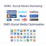 Задачи SMM продвижения в социальных сетях
