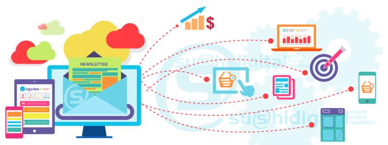 SMM менеджер для продвижения бизнеса в социальных сетях