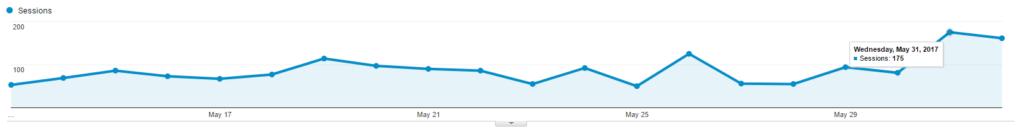 Оптимизация сайта под поисковики