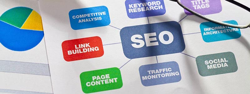 Оптимизация контента сайта
