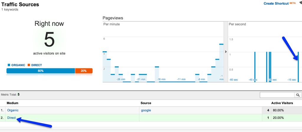 Проверка оптимизации сайта