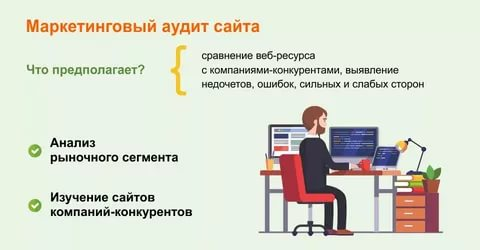 Маркетинговый аудит сайта