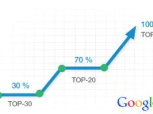 Поисковое продвижение в google