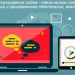Ведение и обслуживание сайта