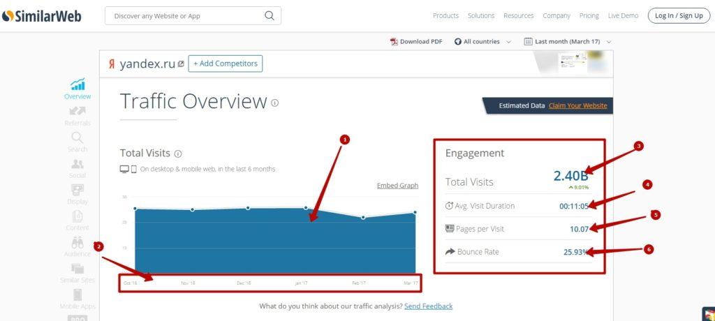 Оптимизация сайта под поисковые машины