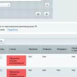 Создание сайтов, оптимизация и продвижение