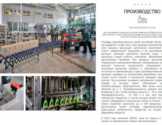 Производство автохимии
