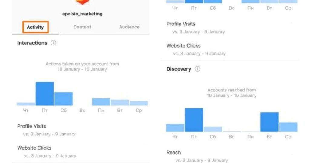 Продвижение и раскрутка в Instagram