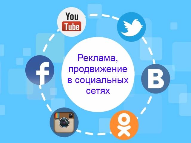 Продвижение сайта в социальных сетях статьи бесплатно скачать создание и раскрутка сайта