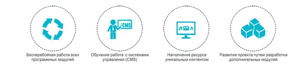Ведение сайта компании