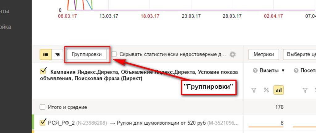 Настройка Яндекс.Директ и метрики